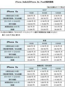 docomo_iphone6s_price