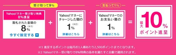 Yahoo!マネー受取でポイント8%